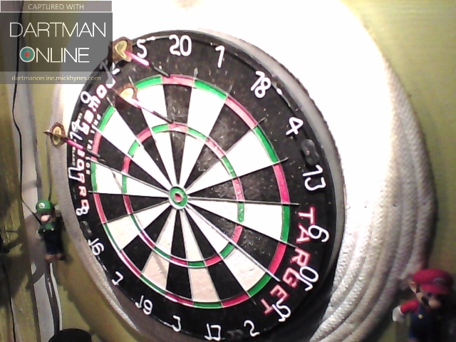 114 checkout hit against COM Level 6