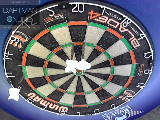 142 checkout hit against COM Level 7