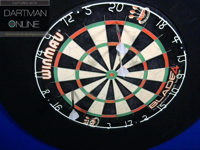 108 checkout hit against Oldfashion