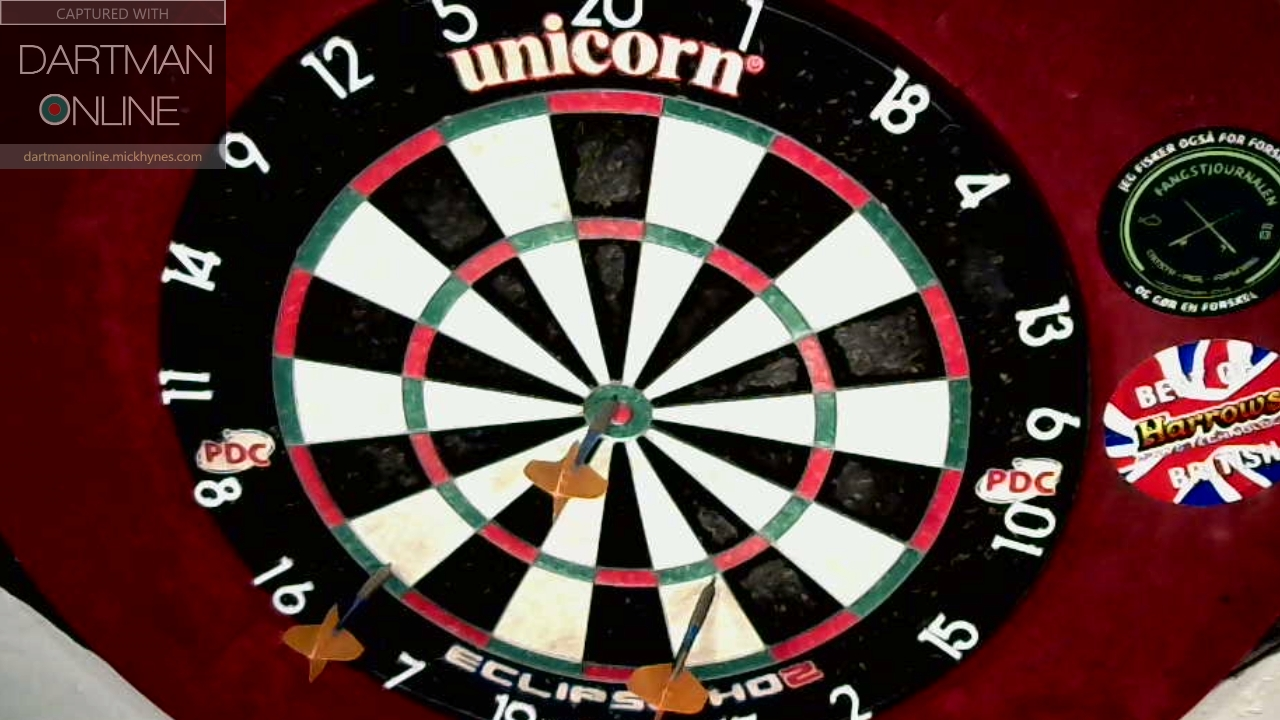 83 checkout hit against COM Level 6