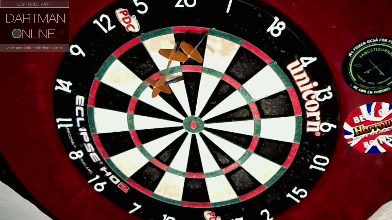 100 checkout hit against COM Level 6