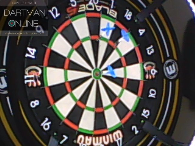 124 checkout hit against dabird170