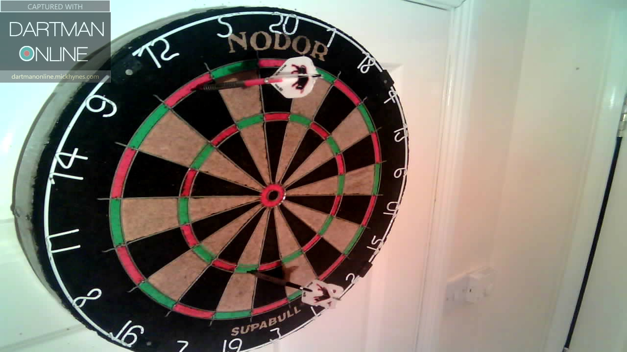 81 checkout hit against COM Level 5