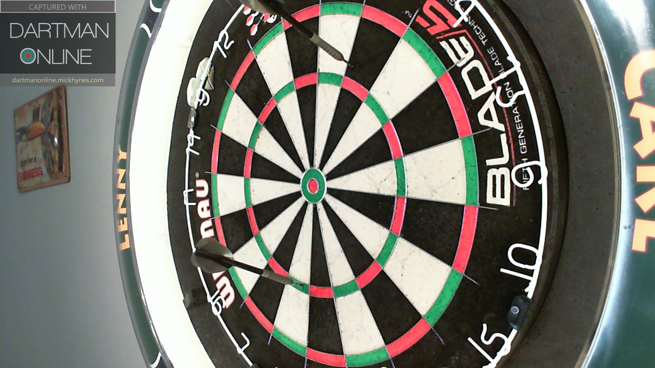 115 checkout hit against COM Level 6