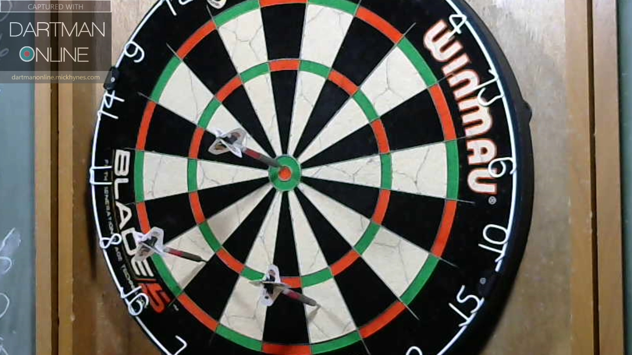 83 checkout hit against COM Level 5