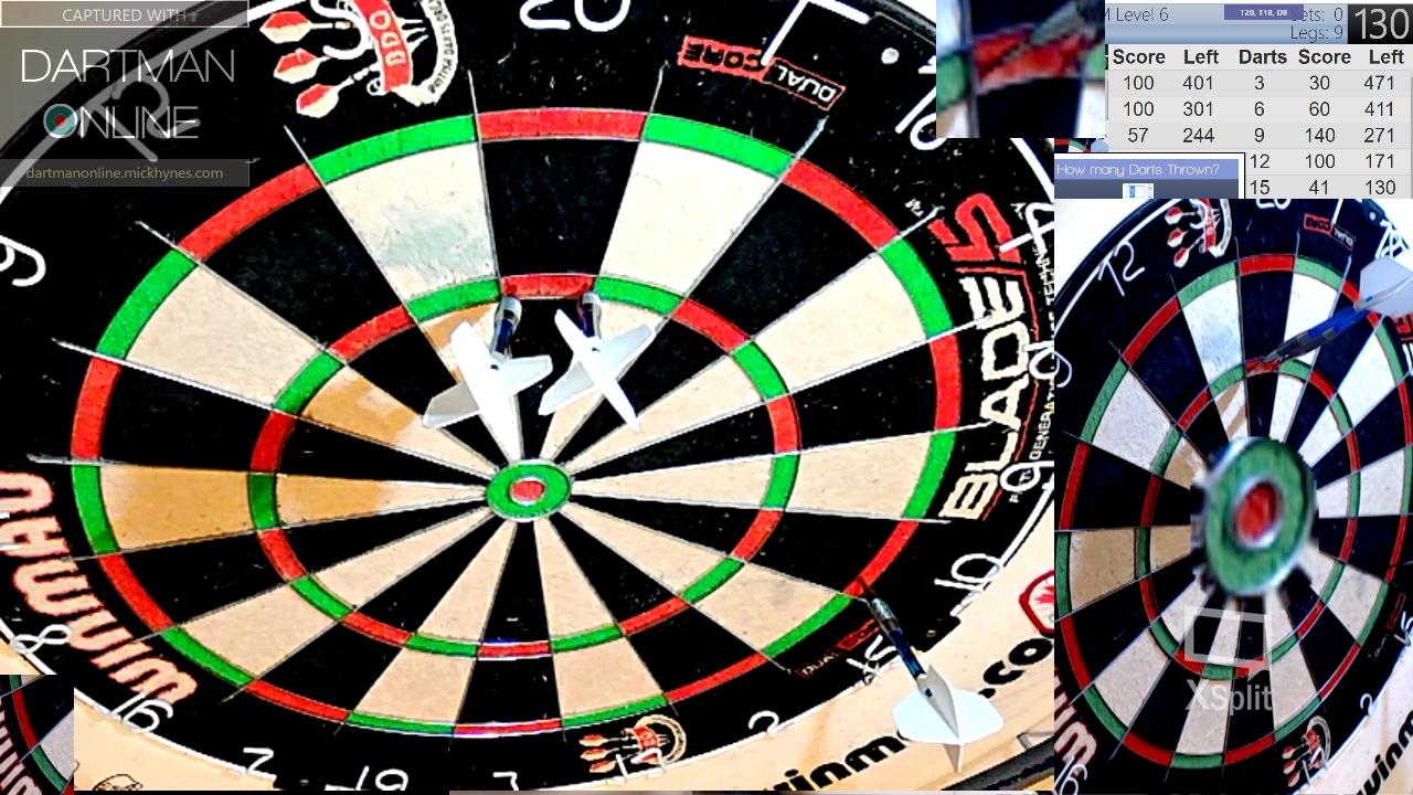 140 checkout hit against COM Level 6
