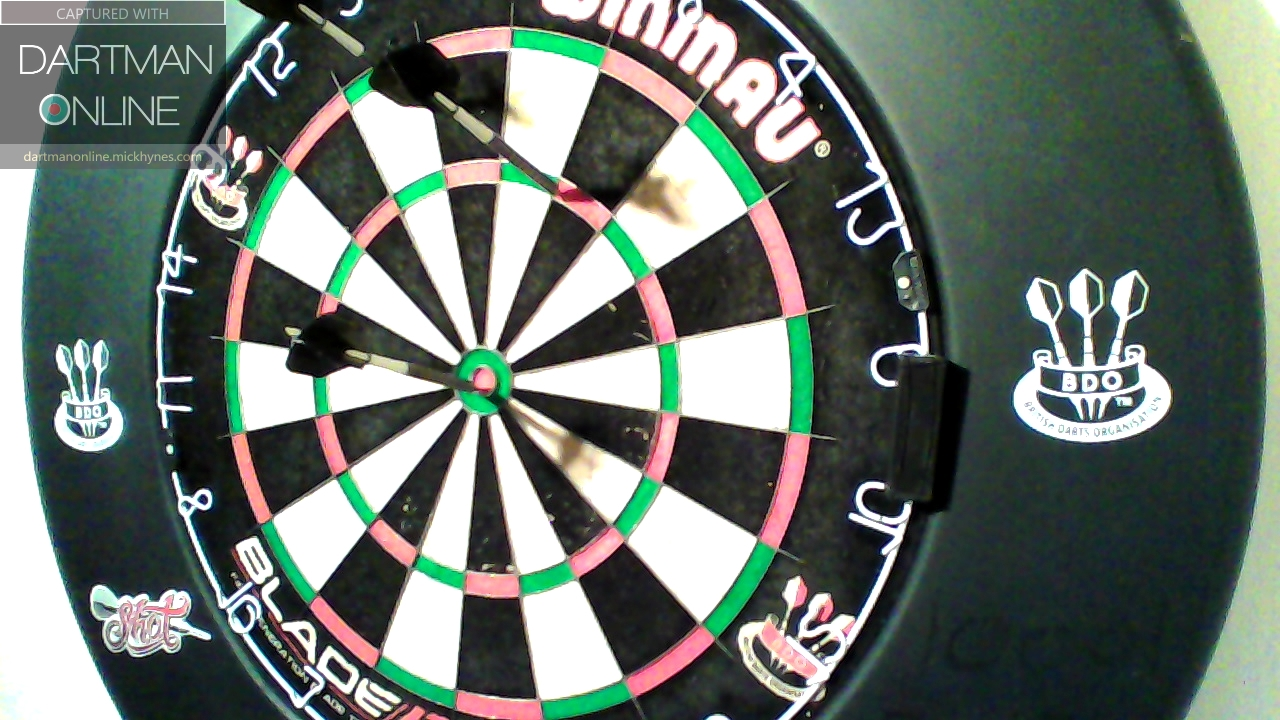 124 checkout hit against COM Level 6