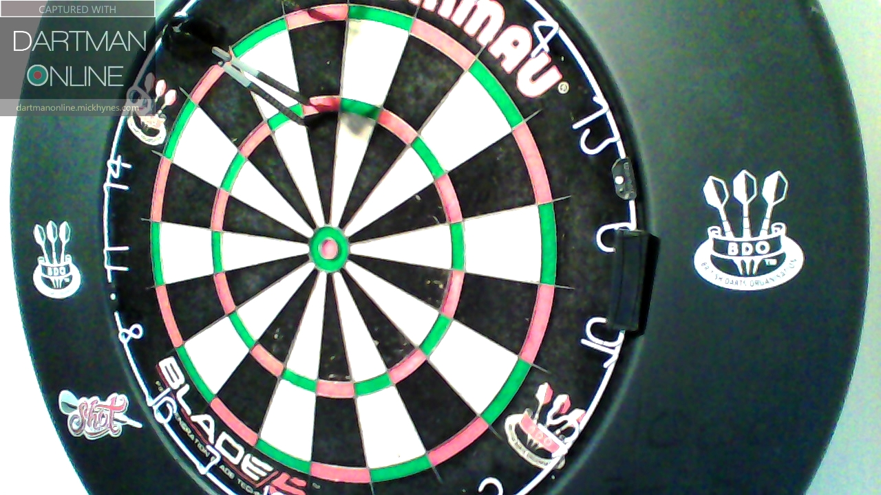 120 checkout hit against COM Level 6