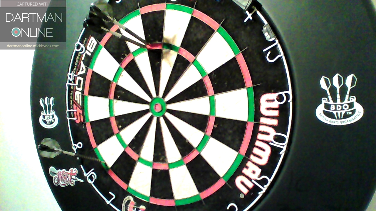 152 checkout hit against COM Level 6