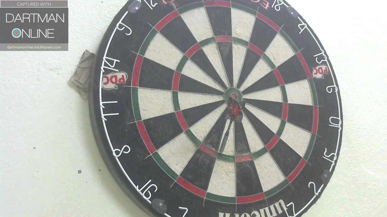 97 checkout hit against azwildflower