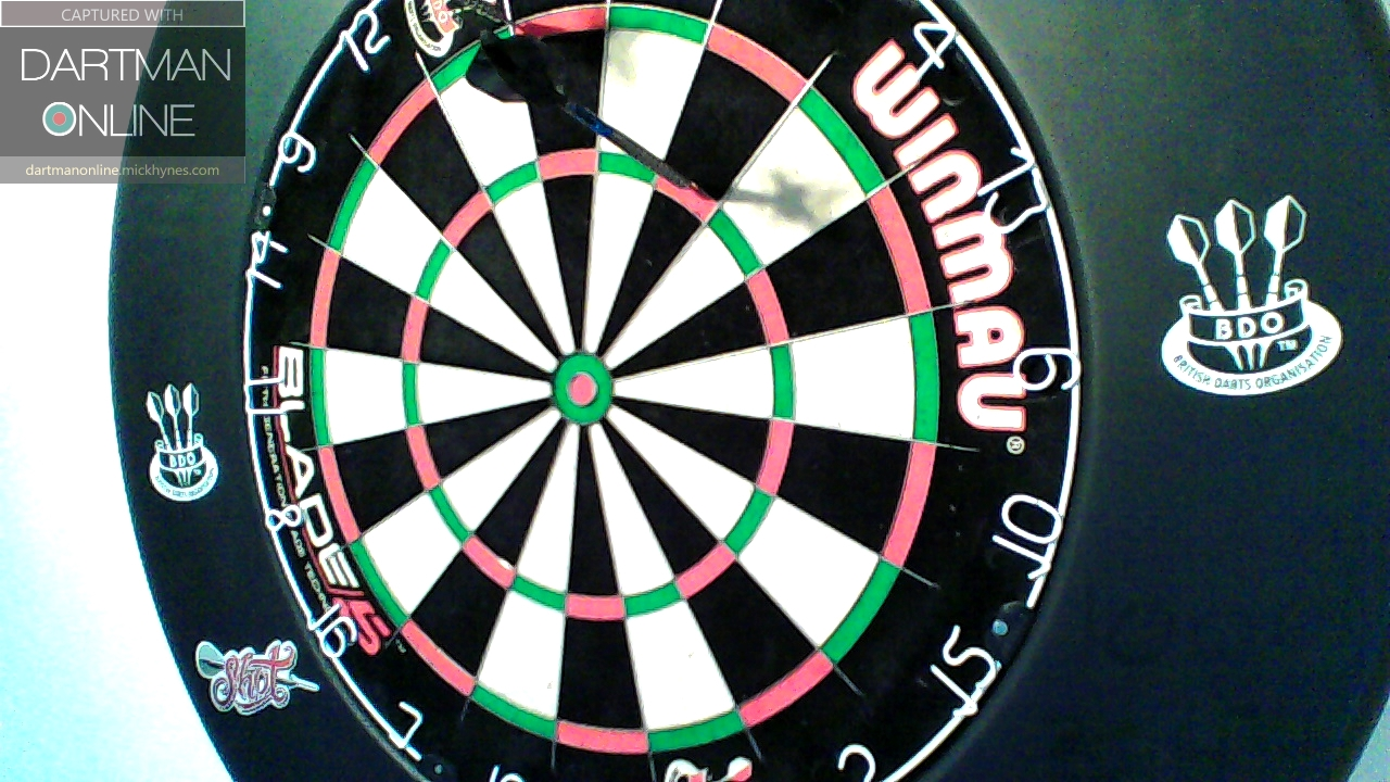 94 checkout hit against COM Level 6