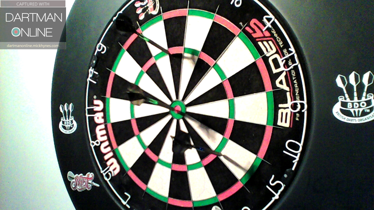 85 checkout hit against COM Level 6
