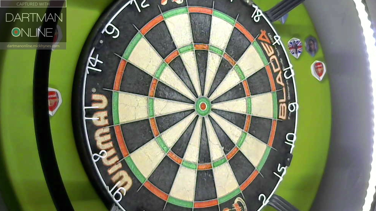 92 checkout hit against python